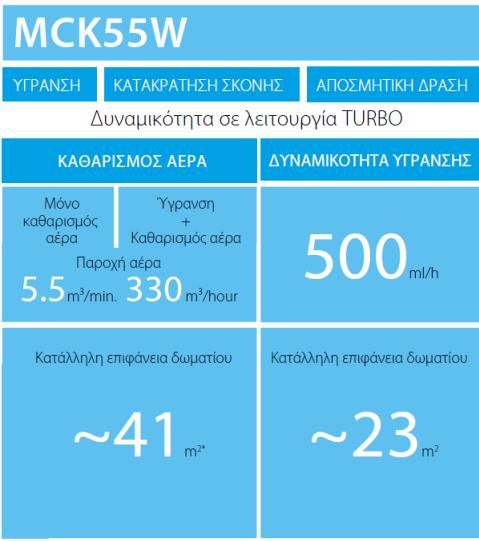 daikin-klimamichaniki-mck55w