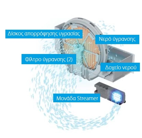 daikin-klimamichaniki